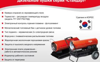 Устройство и характеристика дизельных тепловых пушек