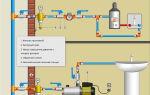Когда стоит купить насос для повышения давления воды, схемы водоснабжения с его использованием