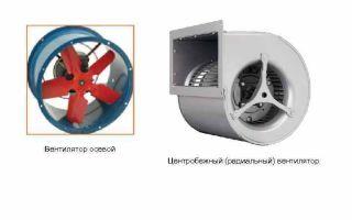 В чем разница между осевыми и радиальными вентиляторами