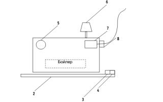 Устройство и принцип работы парогенератора на примере техники philips