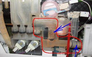 Тип сушки в посудомоечной машине: конденсационная, интенсивная, турбосушка