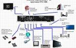 Как подключить iptv к телевизору и настроить цифровое телевидение