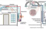 Устройство и принцип работы канального кондиционера