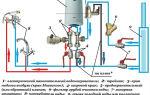 Установка бойлера (водонагревателя) своими руками: монтаж, крепление, схема подключения