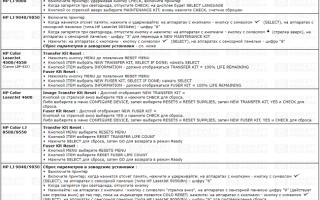 Устраняем коды ошибок принтеров hp: е8, е3, 79, а также ошибка печати