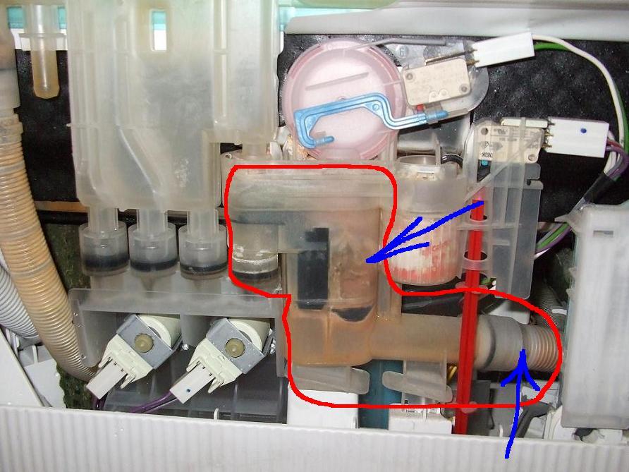 Конденсационная сушка в посудомоечной машине: отличительные особенности этого типа сушки 92