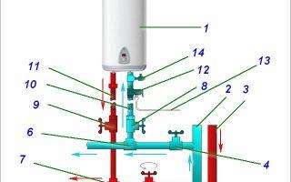 Как сделать накопительный водонагреватель своими руками