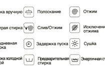 Что означают значки на посудомоечной машине?