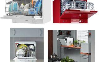Какие бывают виды, типы и классы посудомоечных машин?
