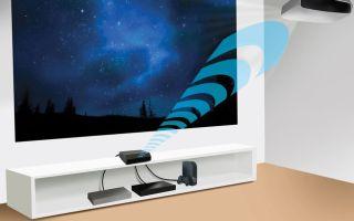 Проектор или телевизор: что лучше для дома