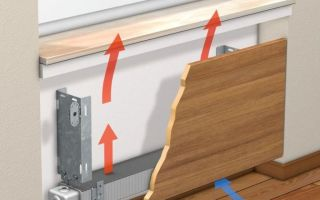 Конвектор в подоконник: назначение, конструкция, принцип работы