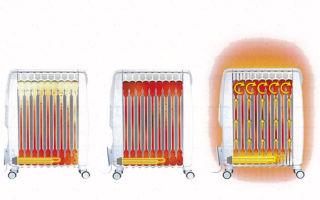 Масляный обогреватель с вентилятором: виды, типы, принцип работы