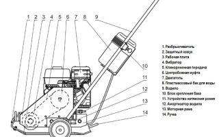 Устройство и ремонт неисправностей бензиновых и электрических виброплит