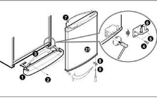 Как перевесить дверь холодильника на другую сторону: бирюса, атлант, indesit, bosch