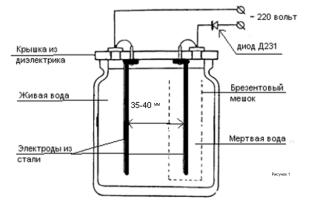 Активатор воды своими руками: особенности, схема изготовления, правила эксплуатации