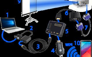 Как подключить проектор к телевизору проводным и беспроводным способами