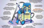 Кухонный пылесос: разновидности, принцип работы, технические характеристики