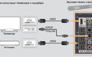Как подключить саундбар к компьютеру