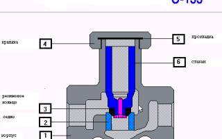 Обратный клапан для компрессора: назначение устройство и принцип работы, виды, как сделать своими руками