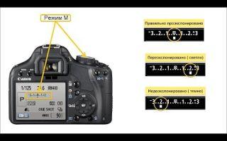 Как пользоваться фотоаппаратом canon: режимы съемки и настройки, работа вспышки, профилактика неисправностей