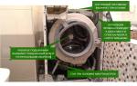 Почему возникает стук в стиральной машине при отжиме?