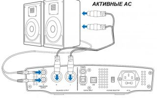 Как подключить акустику к телевизору для вывода звука