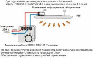 Увлажнитель воздуха на батарею отопления и радиатор