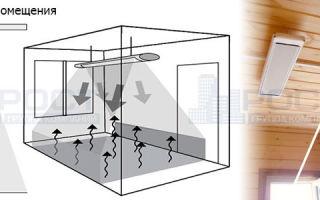 Монтаж и установка инфракрасных обогревателей