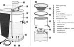 Устройство соковыжималки: из чего состоит и как работает?