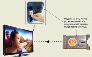 Как работает смарт карта для телевизора