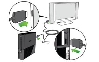 Как подключить к телевизору xbox 360 и xbox one