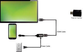 Как подключить планшет к телевизору через кабель hdmi, usb, rca и без проводов