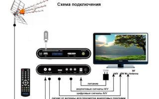 Как подключить цифровую приставку dvb-t2 к телевизору