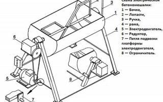 Как сделать гравитационную, принудительную и вибрационную бетономешалку своими руками