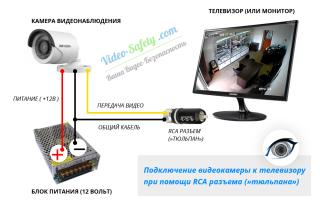 Как к телевизору подключить видеокамеру, веб-камеру и камеру заднего вида