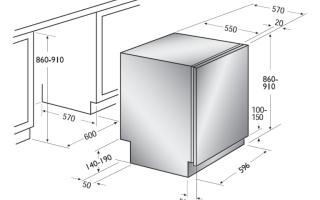Размеры посудомоечных машин: ширина и габариты встраиваемых моделей