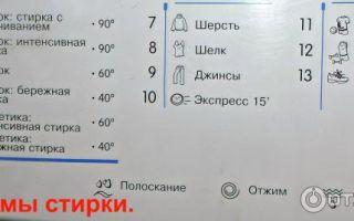Режимы стирки в стиральной машине: основные, дополнительные
