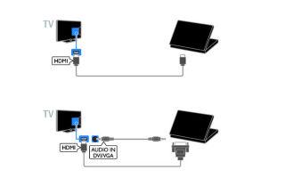 Как подключить ноутбук к телевизору через hdmi, vga, wifi