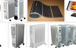 Ремонт современных электрических обогревателей в домашних условиях