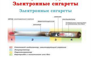 Как бросить курить электронные сигареты за короткое время?