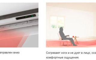 Почему кондиционер не охлаждает, а дует теплым воздухом