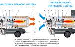 Водяная тепловая пушка: обзор моделей и принцип их работы