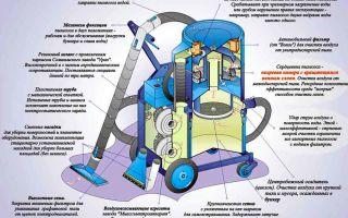 Бесшумный тихий пылесос: характеристики устройства