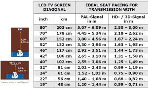 Как измеряется диагональ телевизора в сантиметрах и дюймах: таблица перевода