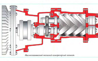 Винтовые компрессоры: отличия, преимущества, устройство и принцип работы, виды, ремонт своими руками